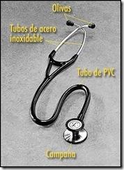 Idalia Alcantara 3ro: La Presión Arterial